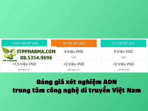Trung tâm Công nghệ di truyền Việt Nam