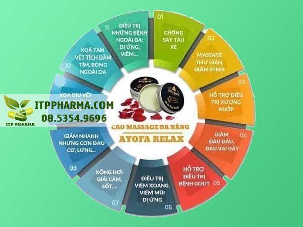 Cao Ayofa Relax với 11 công dụng đa dạng
