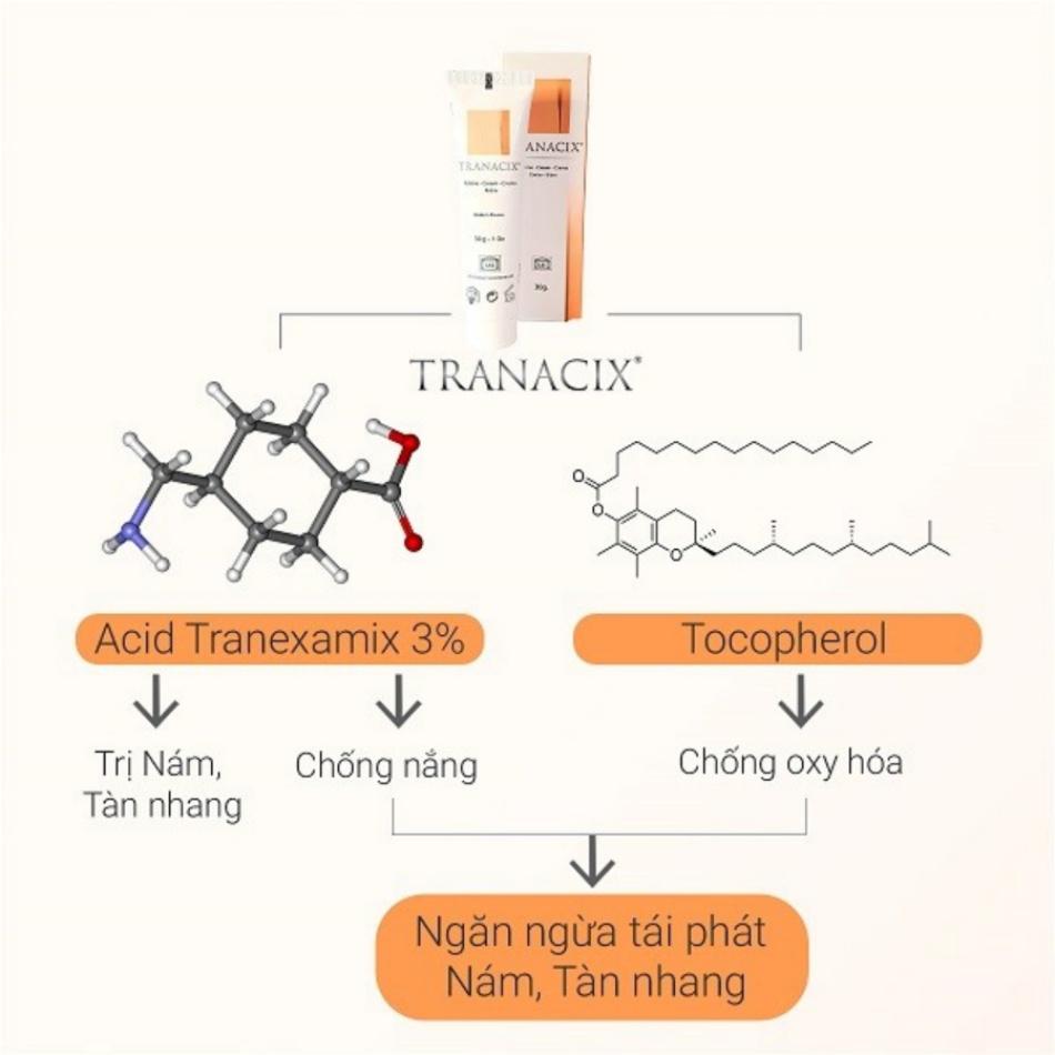 Cơ chế chính của kem Tranacix trong điều trị và ngăn ngừa nám, tàn nhang