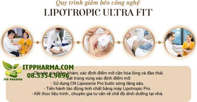 Công nghệ giảm mỡ bụng Lipotropic Ultra Fit