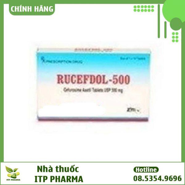 Hình ảnh thuốc Rucefdol