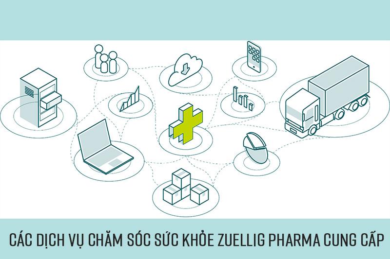 Các dịch vụ chăm sóc sức khỏe của Zuellig Pharma