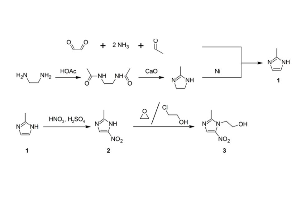 Sơ đồ tổng hợp Metronidazol