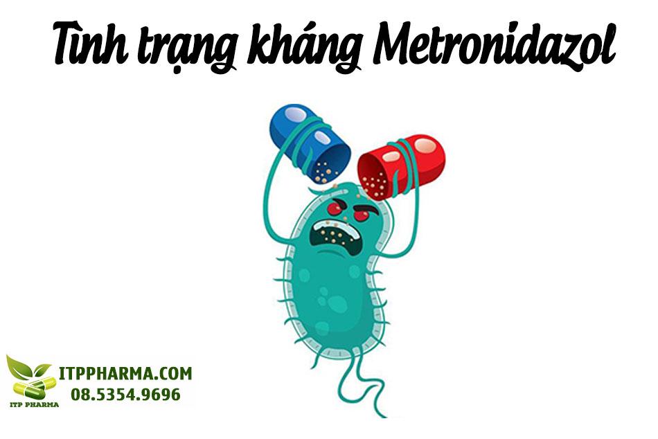 Tình trạng kháng Metronidazol