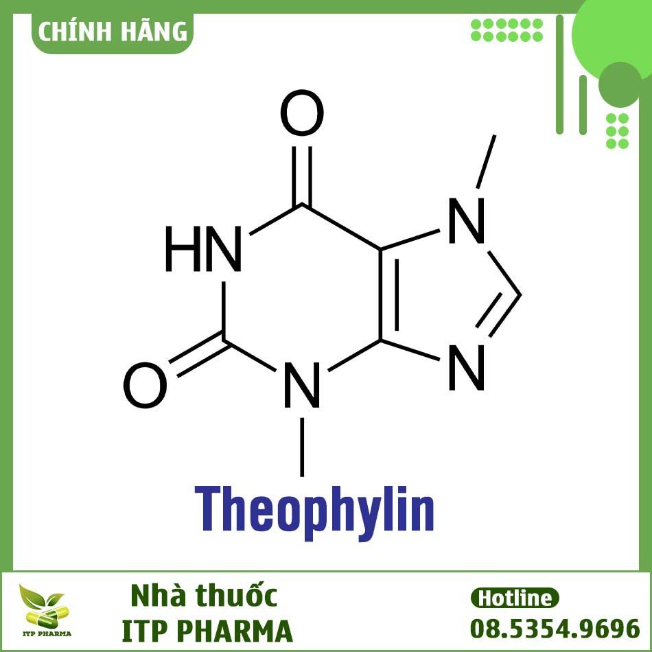 Hình ảnh Công thức phân tử của Theophylin